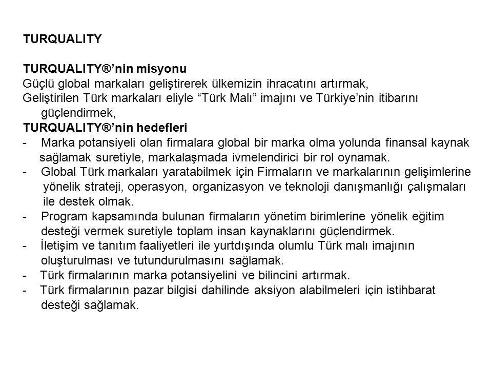 TURQUALITY TURQUALITY®'nin misyonu. Güçlü global markaları geliştirerek ülkemizin ihracatını artırmak,