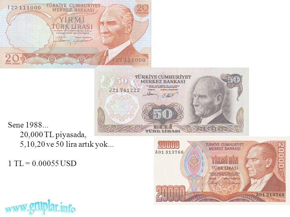 Sene 1988... 20,000 TL piyasada, 5,10,20 ve 50 lira artık yok...