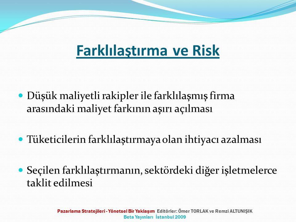 Farklılaştırma ve Risk