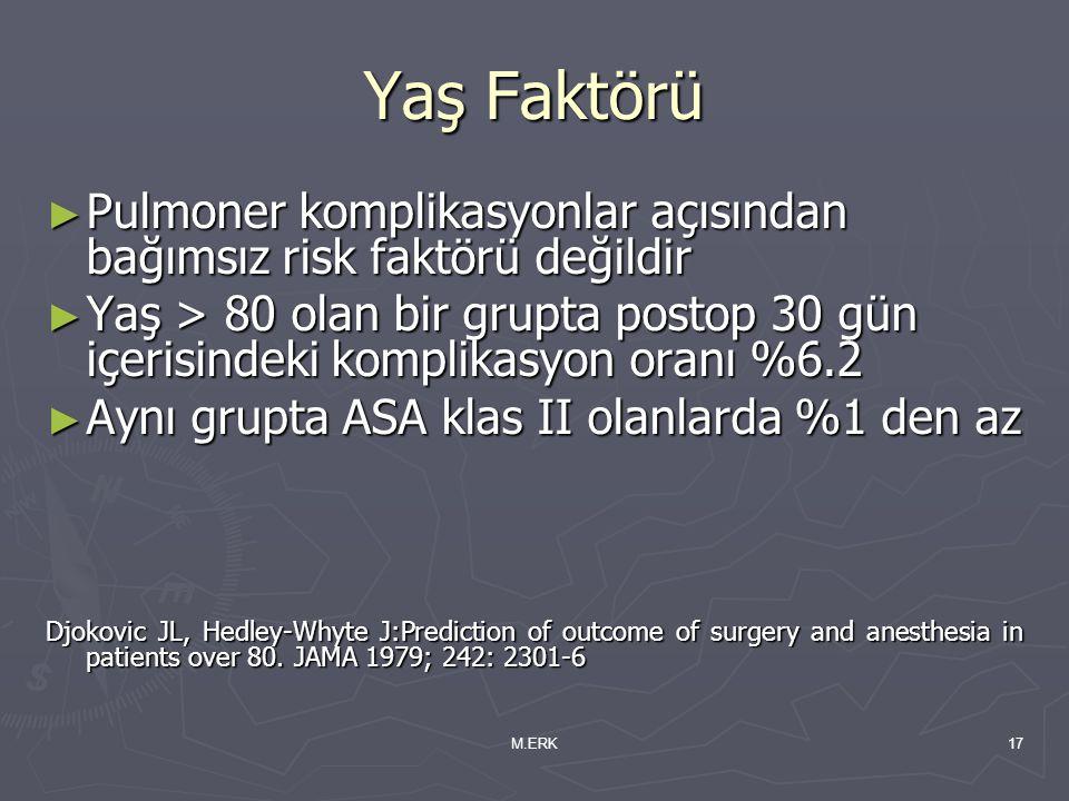 Yaş Faktörü Pulmoner komplikasyonlar açısından bağımsız risk faktörü değildir.