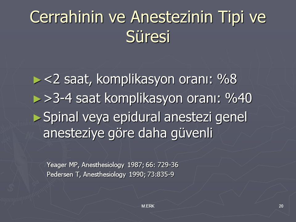 Cerrahinin ve Anestezinin Tipi ve Süresi