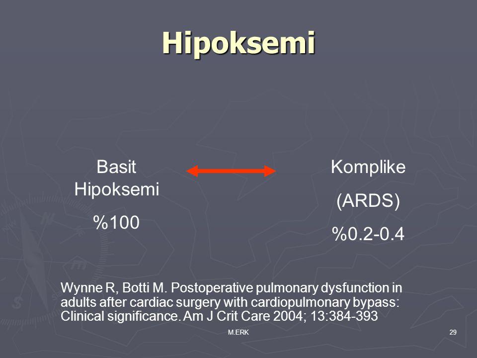 Hipoksemi Basit Hipoksemi %100 Komplike (ARDS) %0.2-0.4