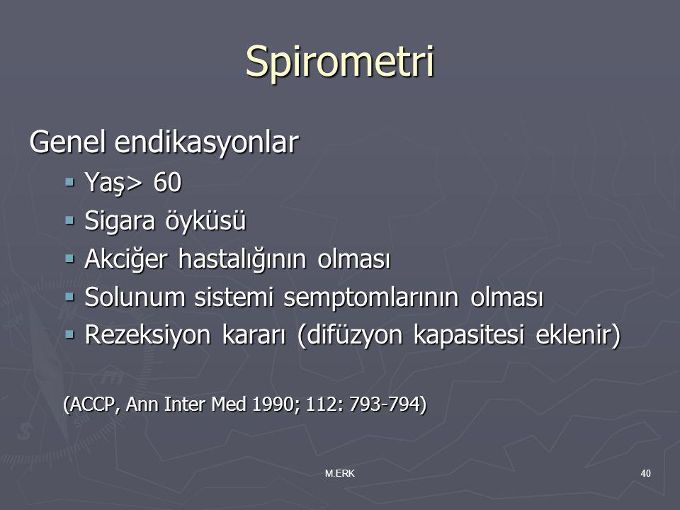 Spirometri Genel endikasyonlar Yaş> 60 Sigara öyküsü