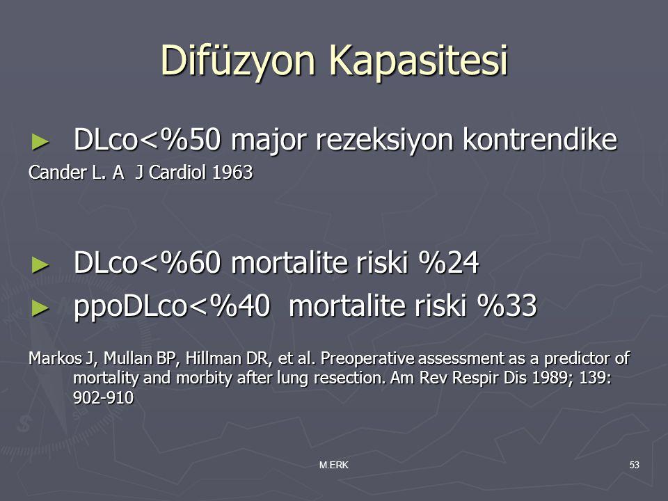 Difüzyon Kapasitesi DLco<%50 major rezeksiyon kontrendike
