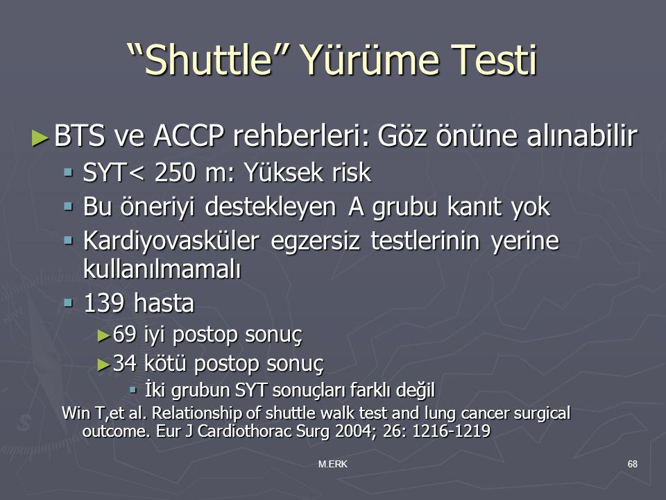 Shuttle Yürüme Testi