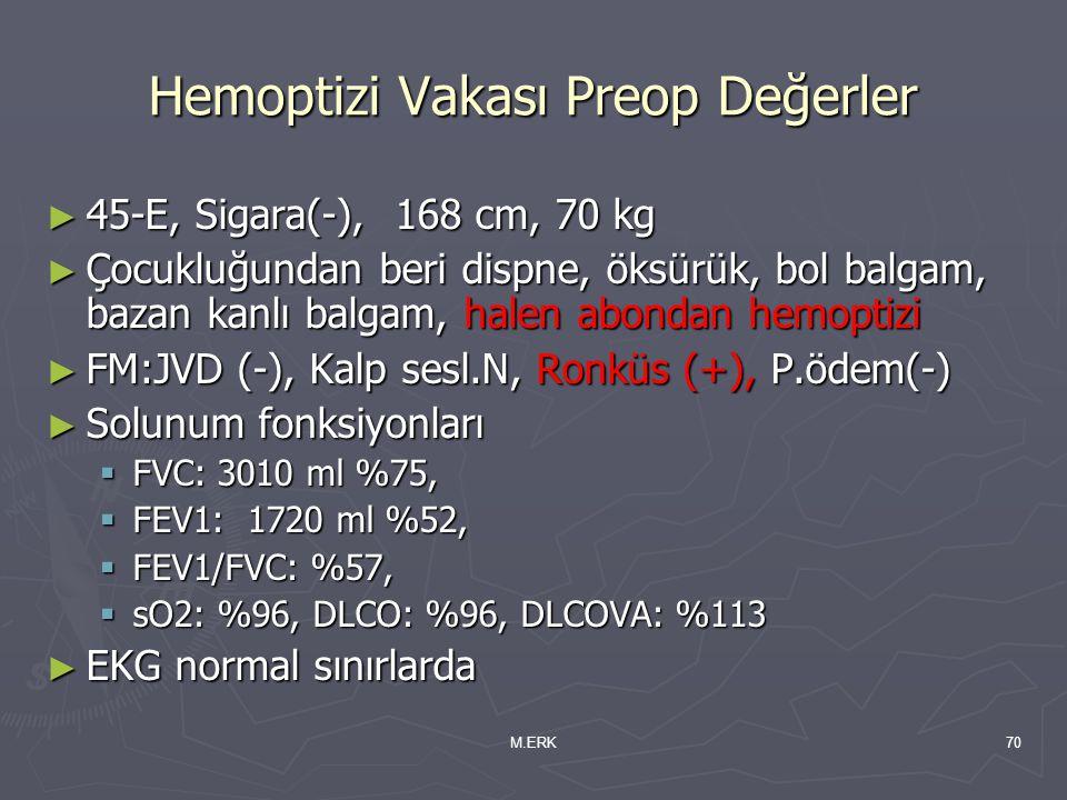 Hemoptizi Vakası Preop Değerler