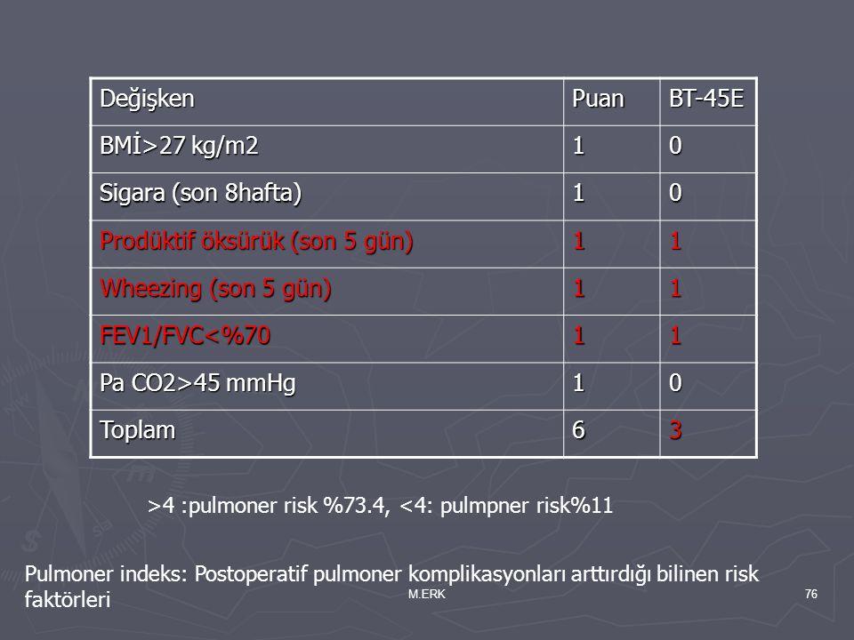 Prodüktif öksürük (son 5 gün) Wheezing (son 5 gün) FEV1/FVC<%70