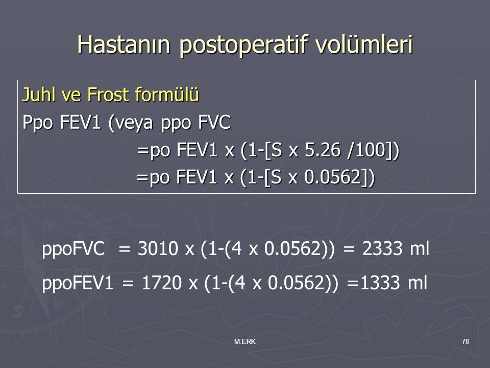 Hastanın postoperatif volümleri