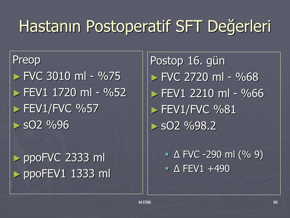 Hastanın Postoperatif SFT Değerleri