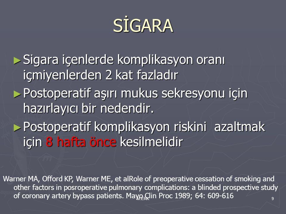 SİGARA Sigara içenlerde komplikasyon oranı içmiyenlerden 2 kat fazladır. Postoperatif aşırı mukus sekresyonu için hazırlayıcı bir nedendir.
