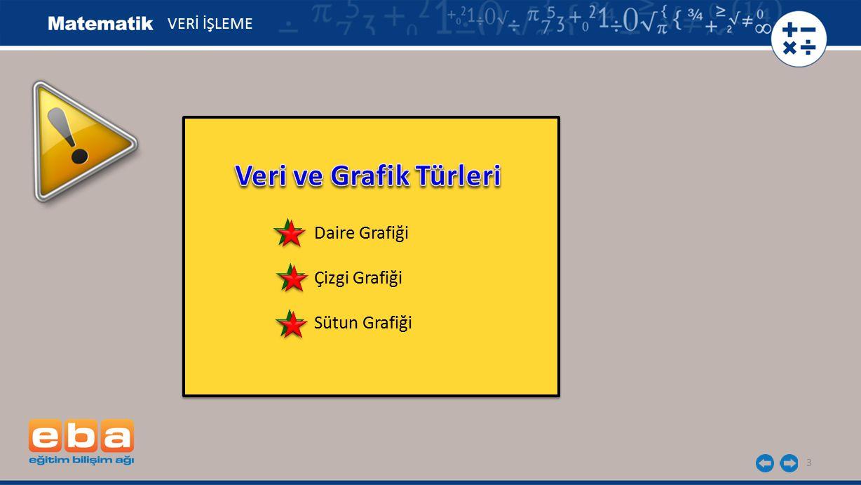 Veri ve Grafik Türleri Daire Grafiği Çizgi Grafiği Sütun Grafiği