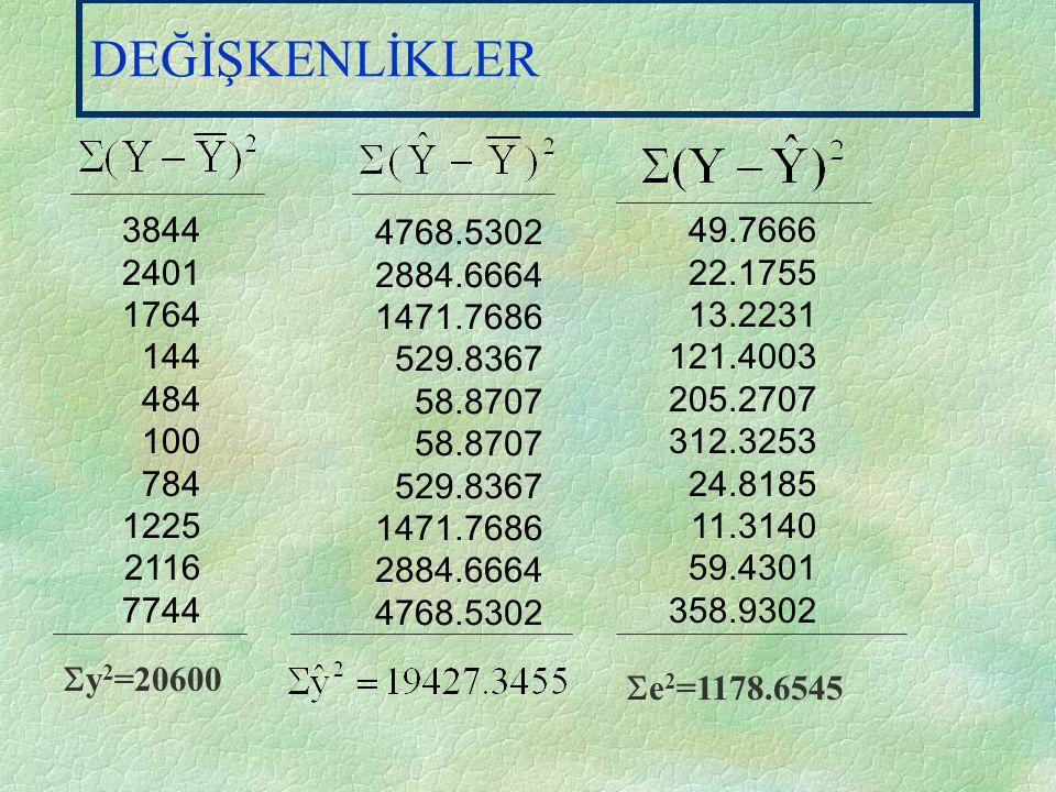 DEĞİŞKENLİKLER 3844. 2401. 1764. 144. 484. 100. 784. 1225. 2116. 7744. 4768.5302. 2884.6664.