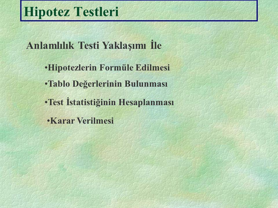 Hipotez Testleri Anlamlılık Testi Yaklaşımı İle