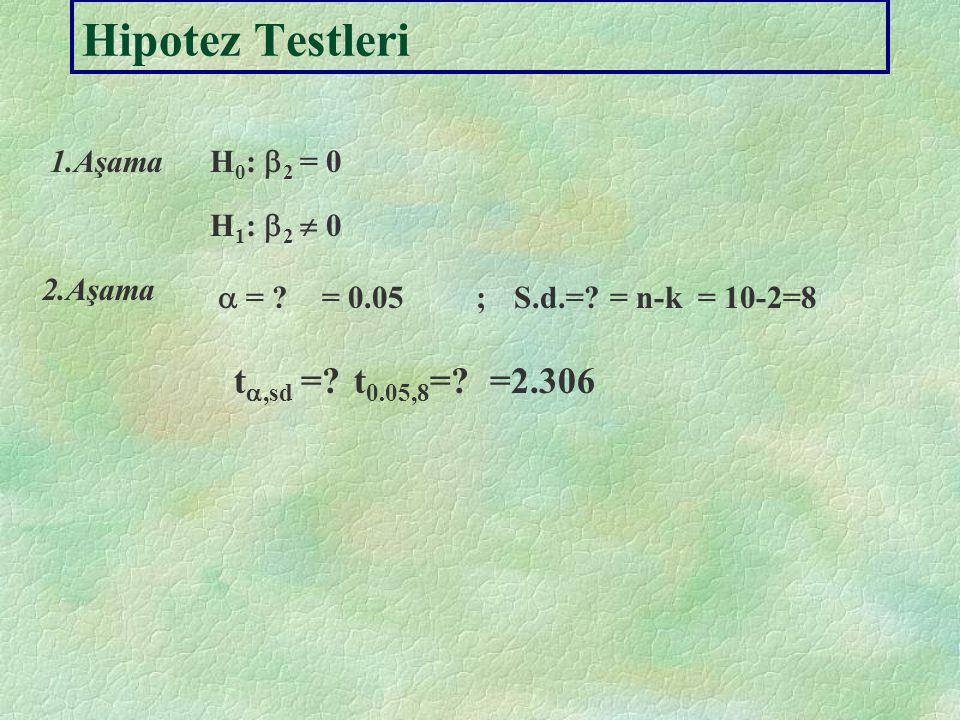 Hipotez Testleri ta,sd = t0.05,8= =2.306 1.Aşama H0: b2 = 0