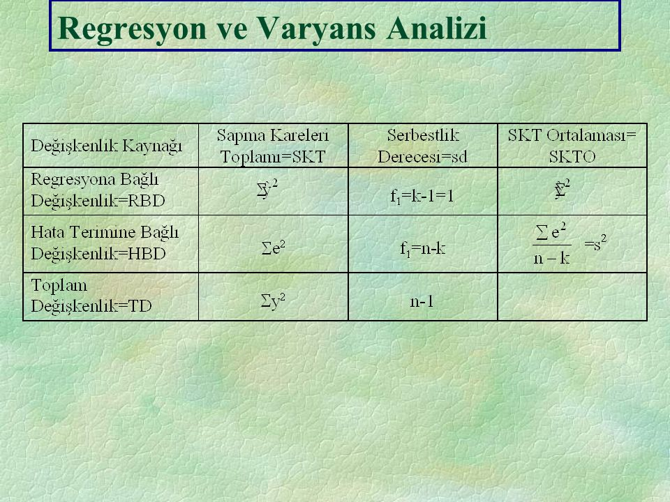 Regresyon ve Varyans Analizi