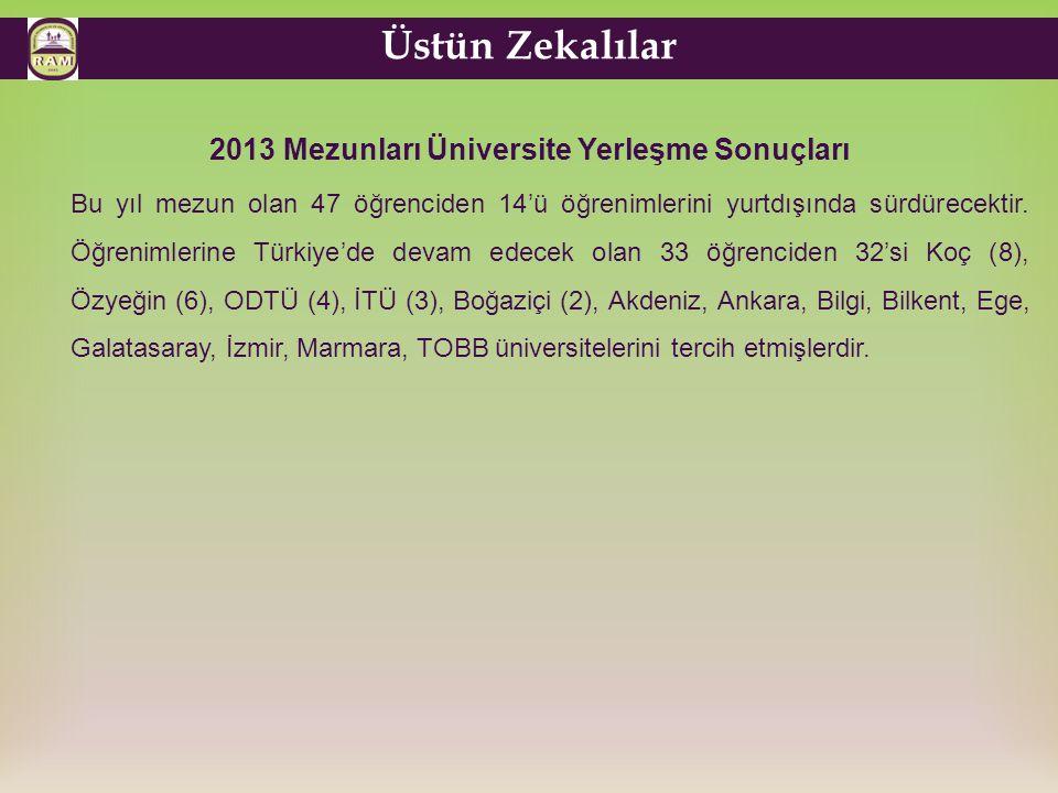 2013 Mezunları Üniversite Yerleşme Sonuçları