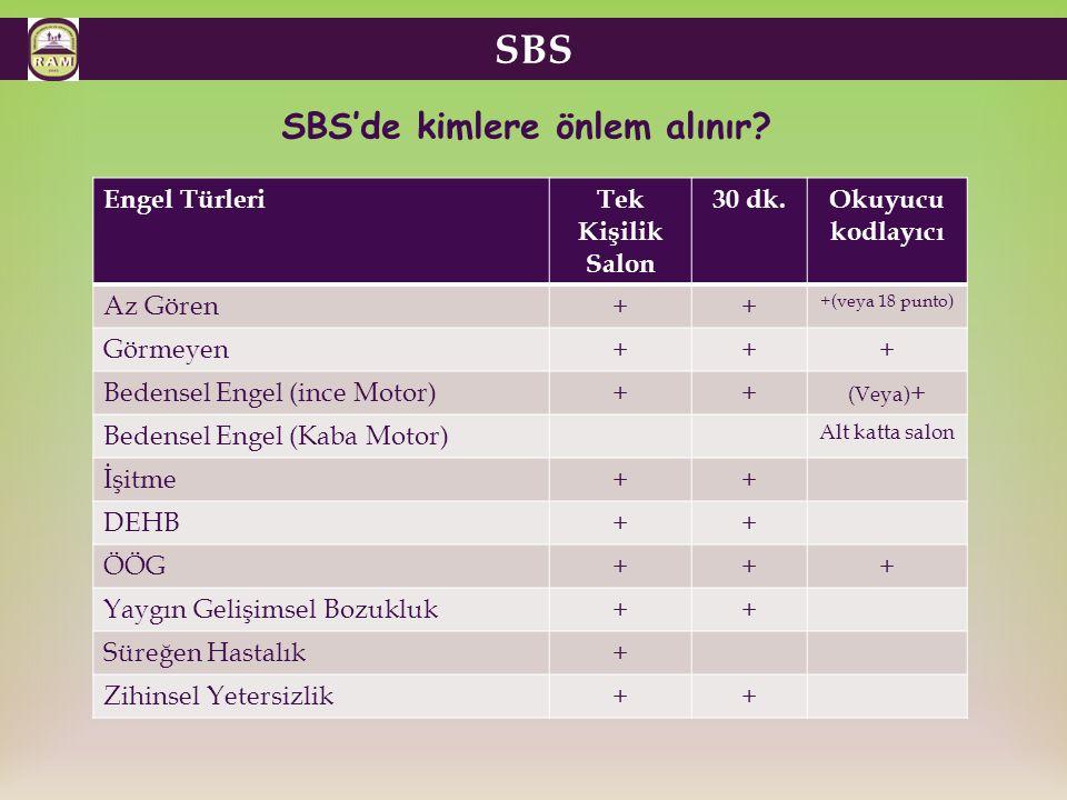 SBS'de kimlere önlem alınır Okul İdaresinin Sorumlulukları Nelerdir