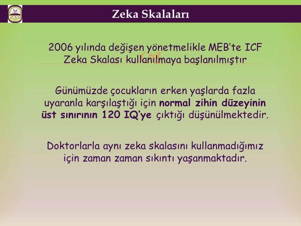 Zeka Skalaları 2006 yılında değişen yönetmelikle MEB'te ICF Zeka Skalası kullanılmaya başlanılmıştır.