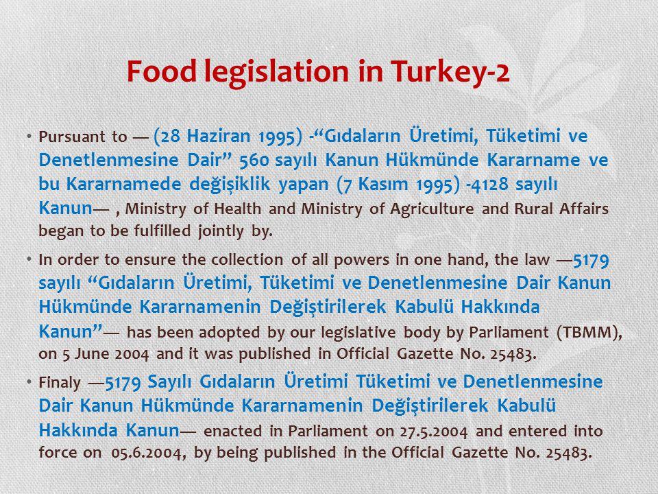 Food legislation in Turkey-2