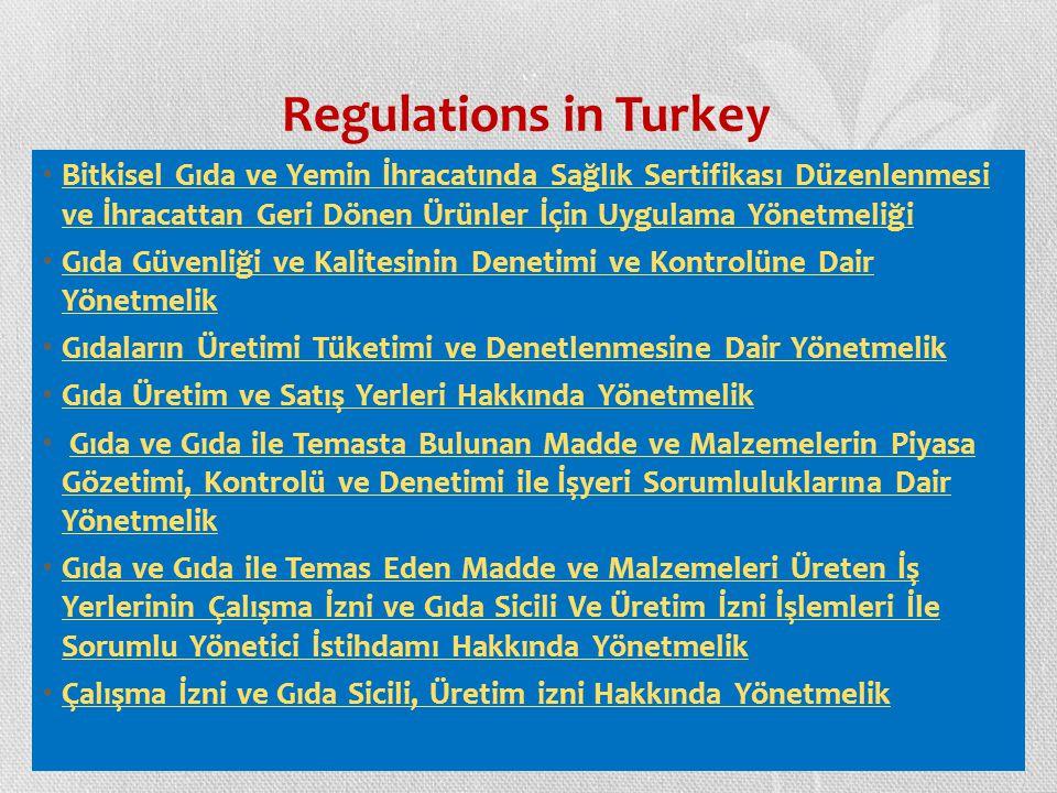 Regulations in Turkey Bitkisel Gıda ve Yemin İhracatında Sağlık Sertifikası Düzenlenmesi ve İhracattan Geri Dönen Ürünler İçin Uygulama Yönetmeliği.