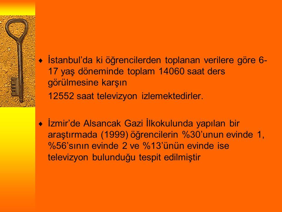 İstanbul'da ki öğrencilerden toplanan verilere göre 6-17 yaş döneminde toplam 14060 saat ders görülmesine karşın