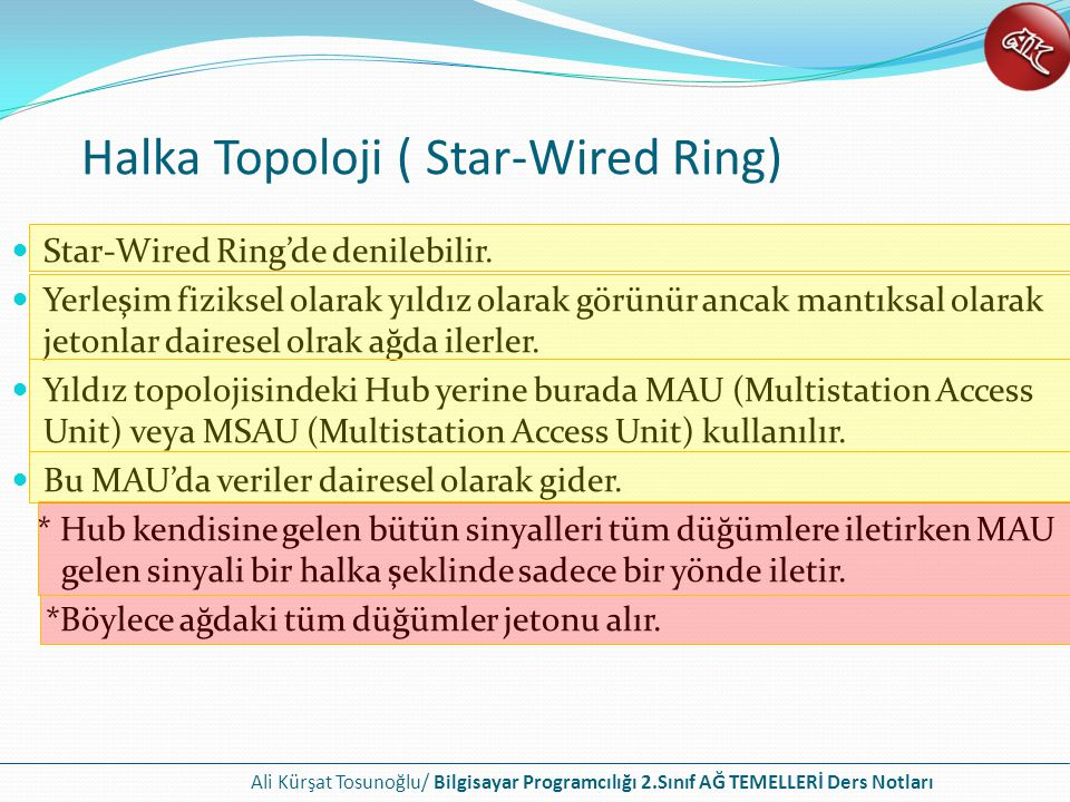 Halka Topoloji ( Star-Wired Ring)