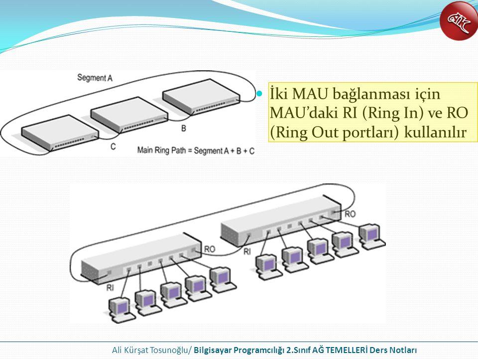 İki MAU bağlanması için MAU'daki RI (Ring In) ve RO (Ring Out portları) kullanılır