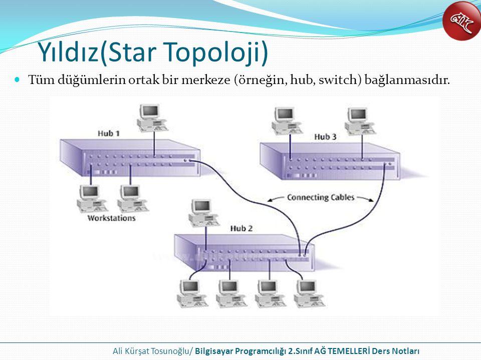 Yıldız(Star Topoloji)