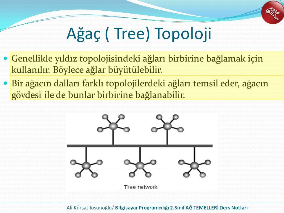 Ağaç ( Tree) Topoloji Genellikle yıldız topolojisindeki ağları birbirine bağlamak için kullanılır. Böylece ağlar büyütülebilir.