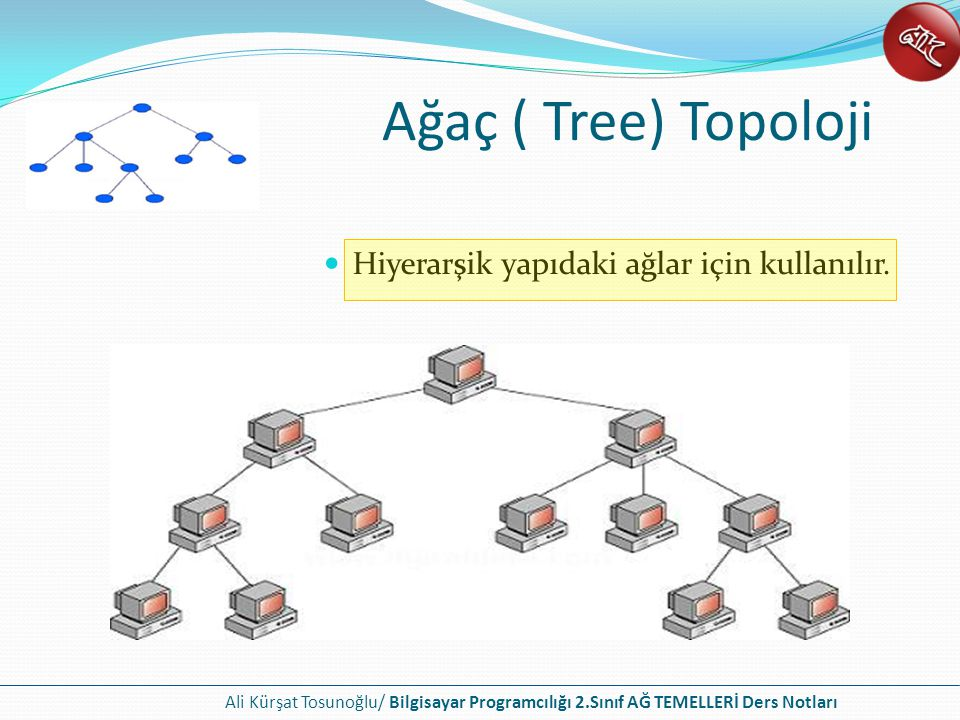 Ağaç ( Tree) Topoloji Hiyerarşik yapıdaki ağlar için kullanılır.