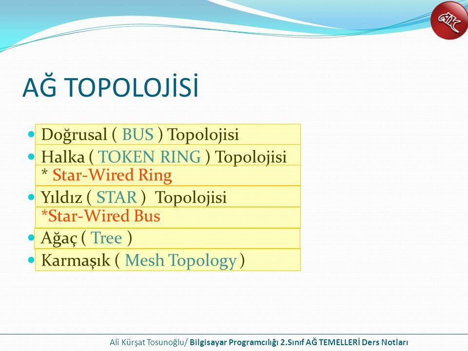 AĞ TOPOLOJİSİ Doğrusal ( BUS ) Topolojisi