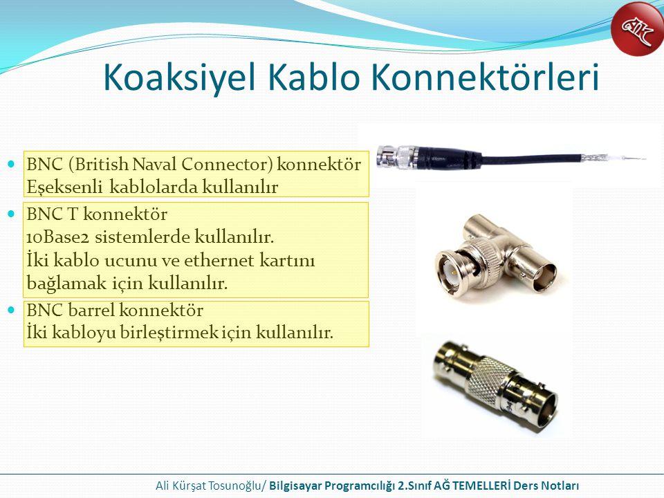 Koaksiyel Kablo Konnektörleri