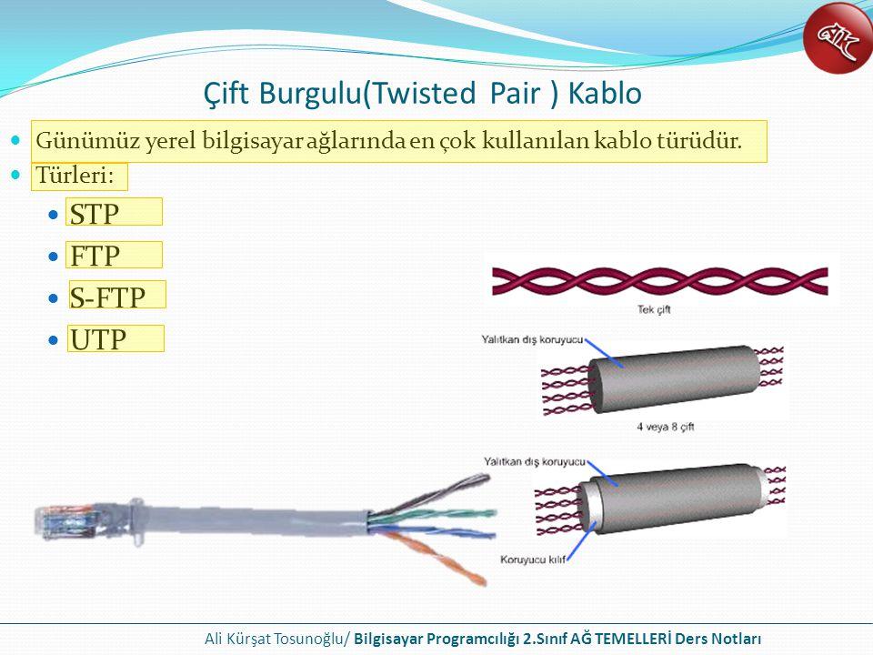 Çift Burgulu(Twisted Pair ) Kablo