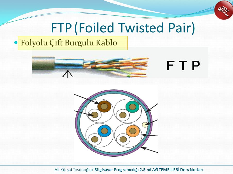 FTP (Foiled Twisted Pair)