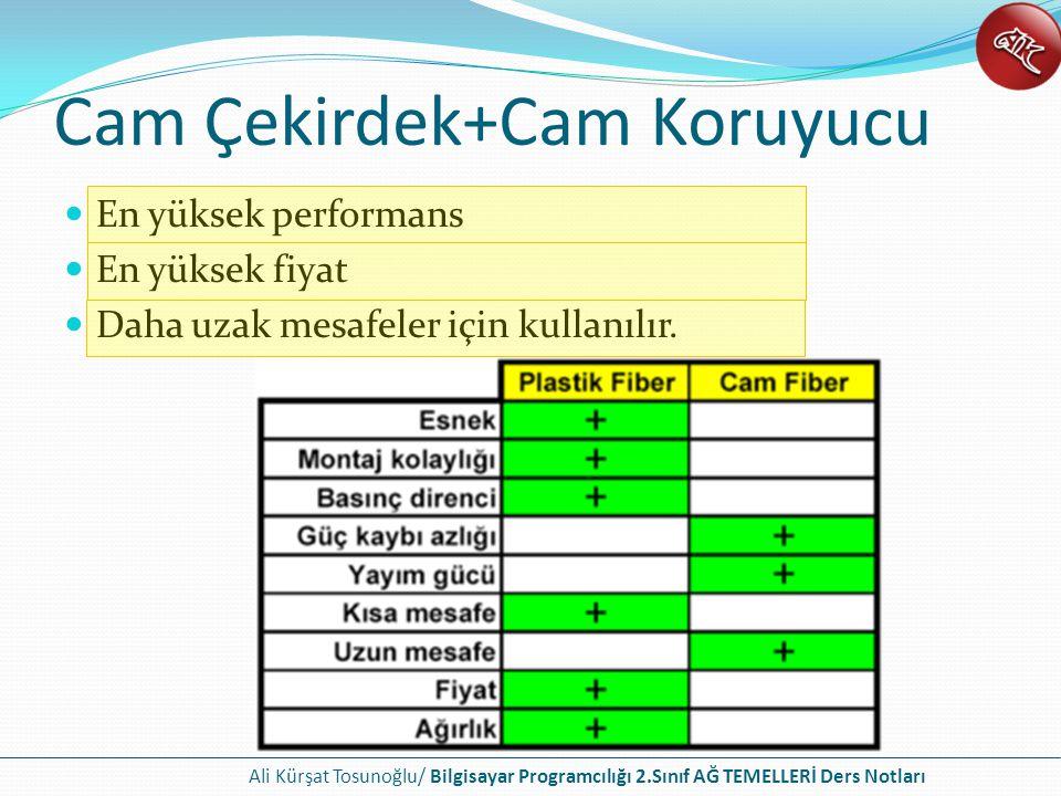 Cam Çekirdek+Cam Koruyucu