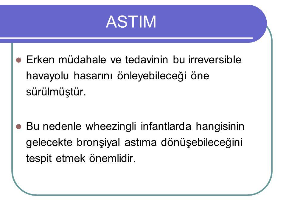 ASTIM Erken müdahale ve tedavinin bu irreversible havayolu hasarını önleyebileceği öne sürülmüştür.