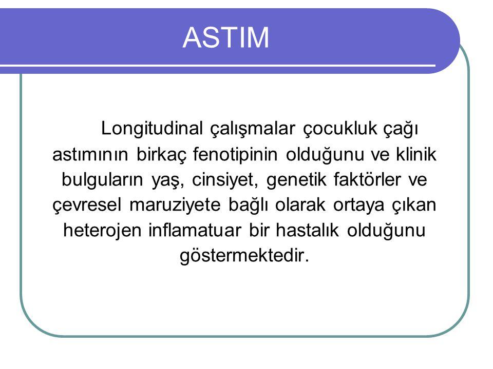 ASTIM