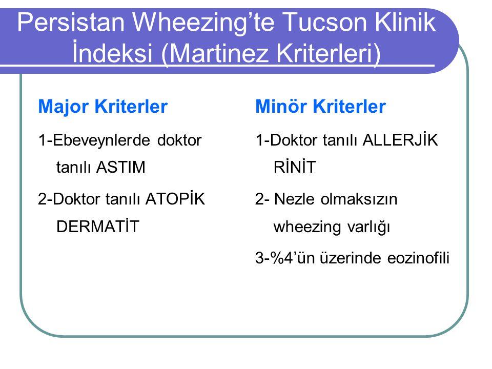 Persistan Wheezing'te Tucson Klinik İndeksi (Martinez Kriterleri)