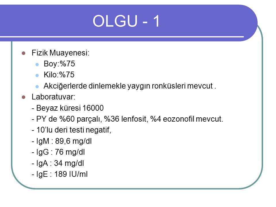 OLGU - 1 Fizik Muayenesi: Boy:%75 Kilo:%75