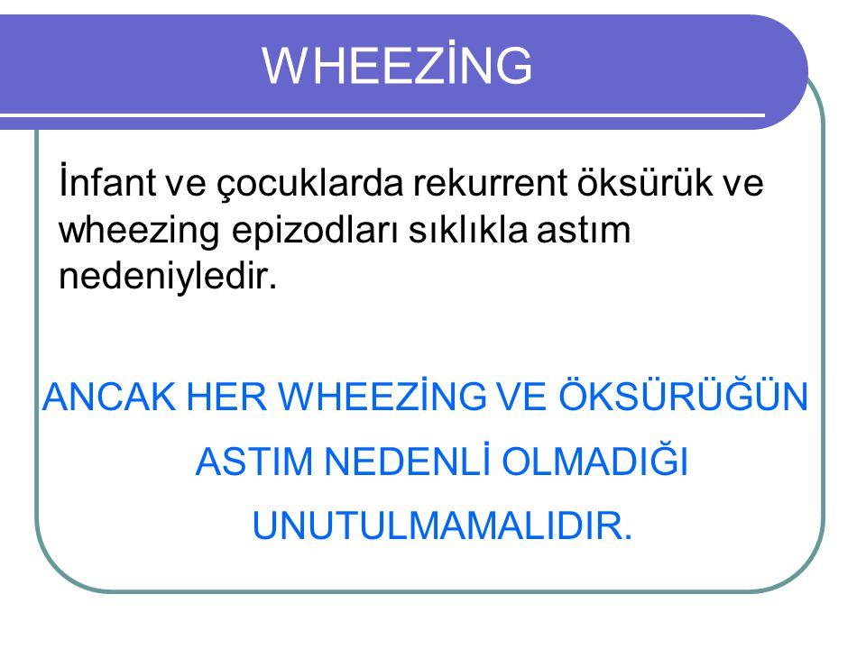 WHEEZİNG İnfant ve çocuklarda rekurrent öksürük ve wheezing epizodları sıklıkla astım nedeniyledir.