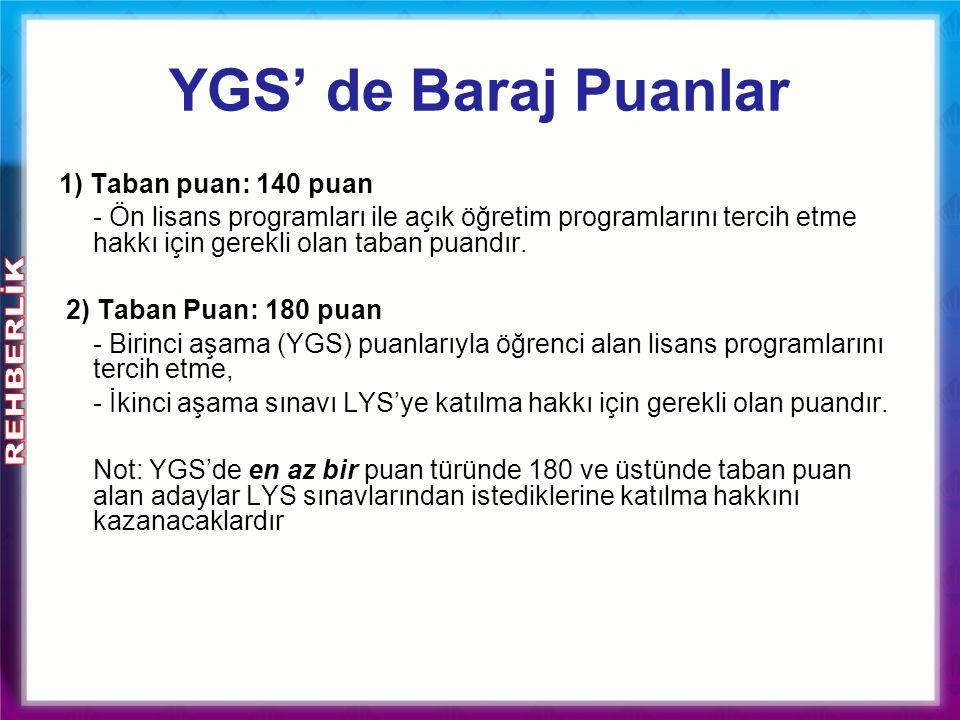YGS' de Baraj Puanlar