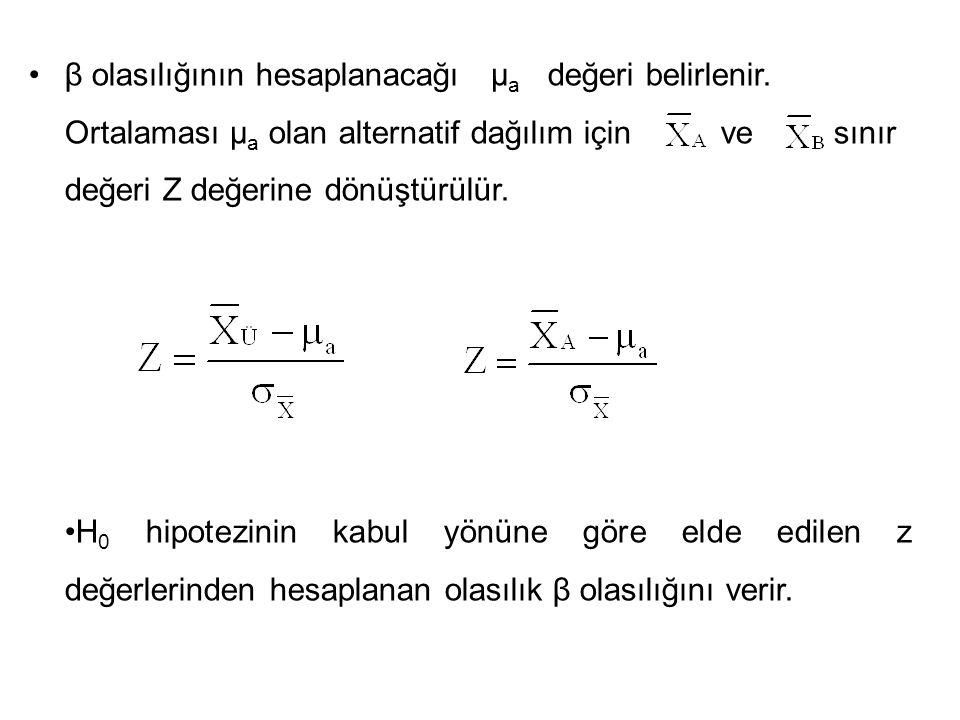 β olasılığının hesaplanacağı µa değeri belirlenir