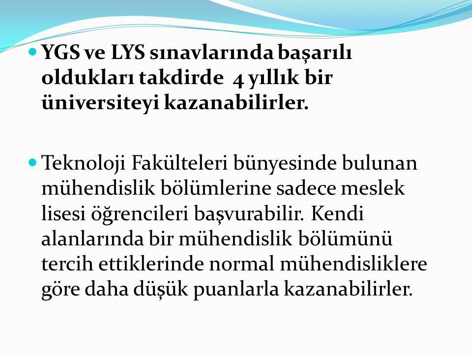 YGS ve LYS sınavlarında başarılı oldukları takdirde 4 yıllık bir üniversiteyi kazanabilirler.