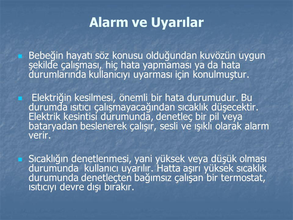 Alarm ve Uyarılar