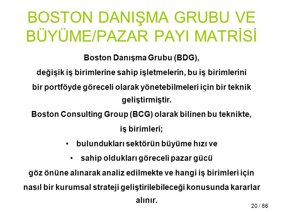 BOSTON DANIŞMA GRUBU VE BÜYÜME/PAZAR PAYI MATRİSİ