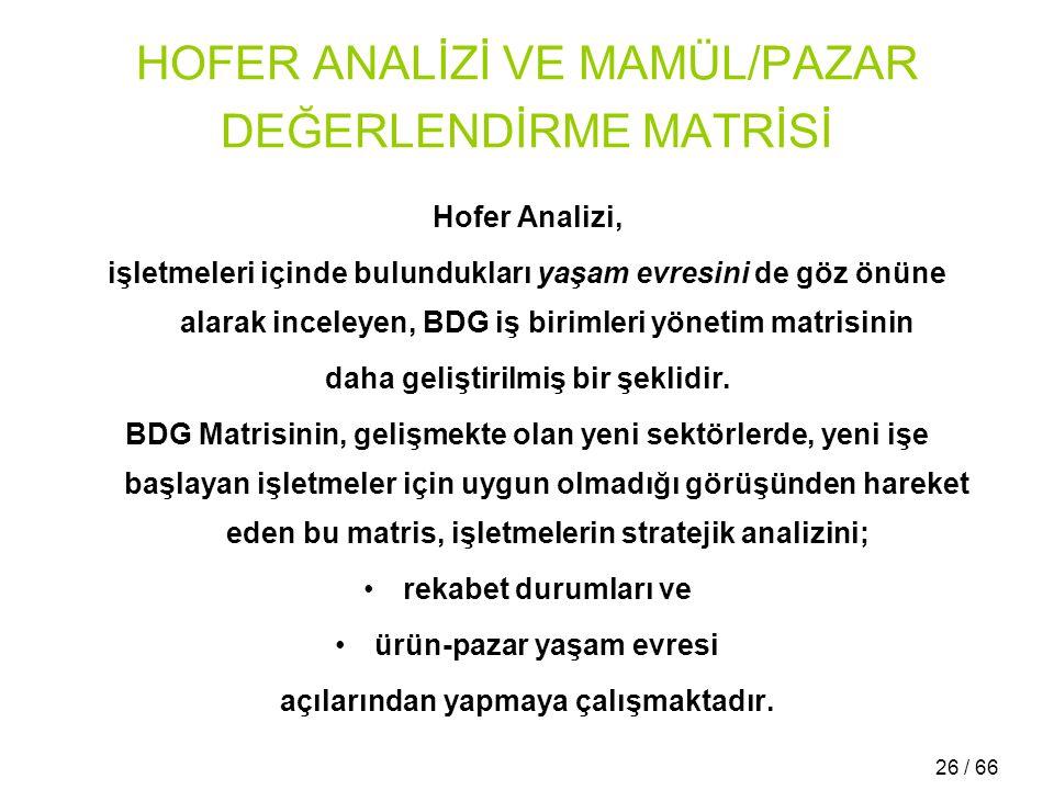 HOFER ANALİZİ VE MAMÜL/PAZAR DEĞERLENDİRME MATRİSİ