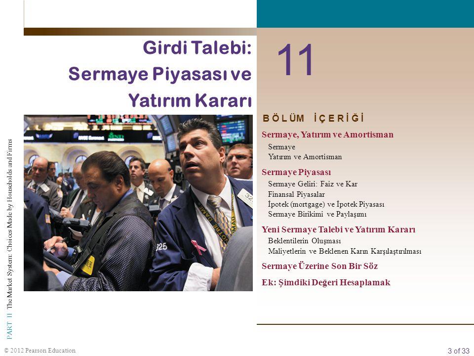 11 Girdi Talebi: Sermaye Piyasası ve Yatırım Kararı