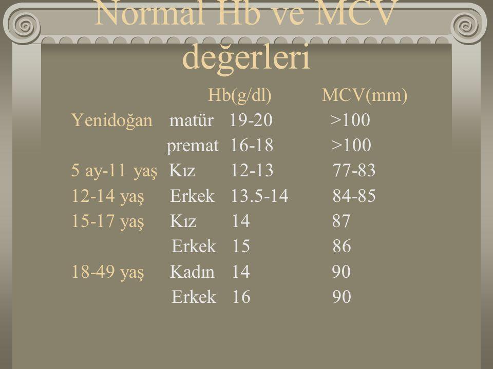 Normal Hb ve MCV değerleri