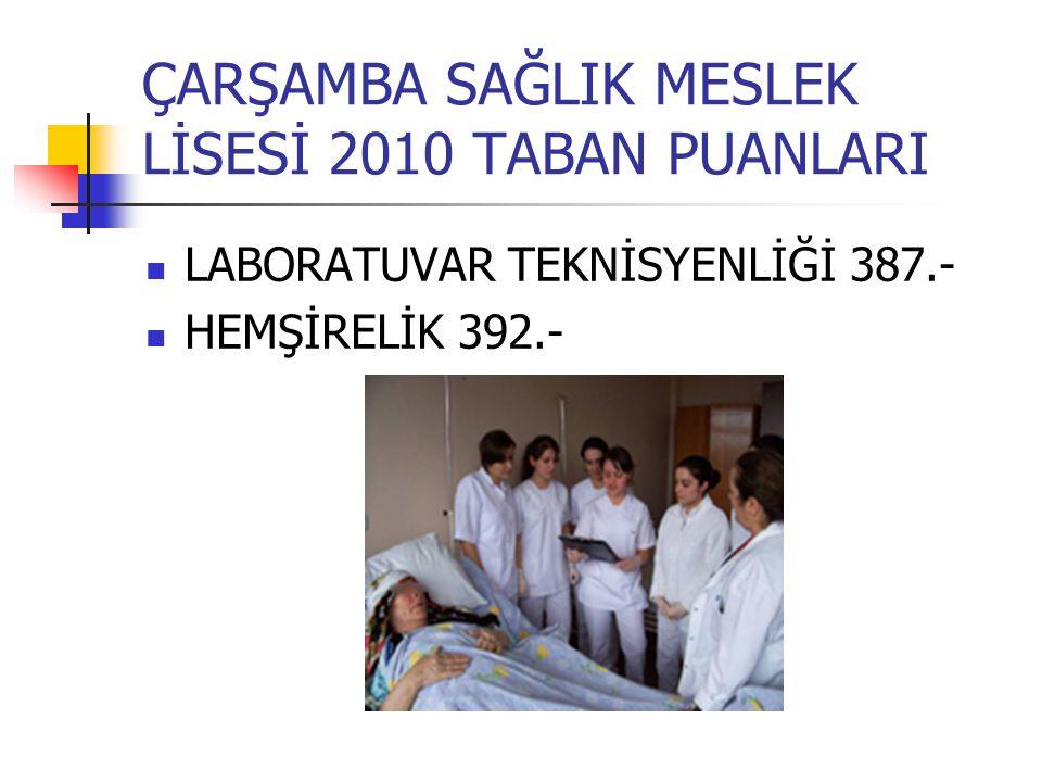ÇARŞAMBA SAĞLIK MESLEK LİSESİ 2010 TABAN PUANLARI