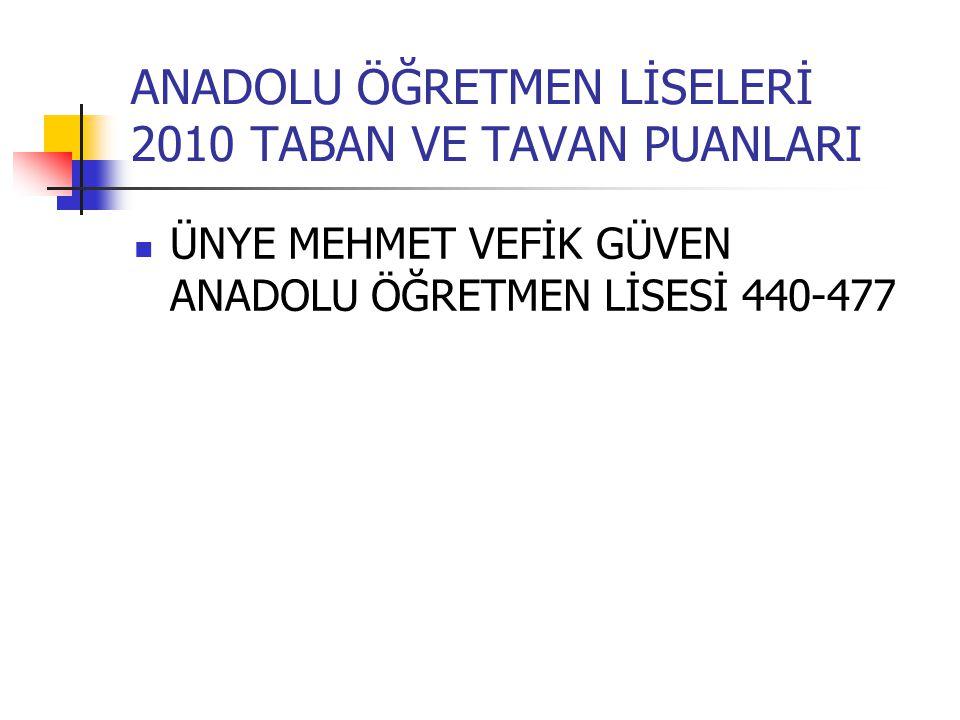 ANADOLU ÖĞRETMEN LİSELERİ 2010 TABAN VE TAVAN PUANLARI
